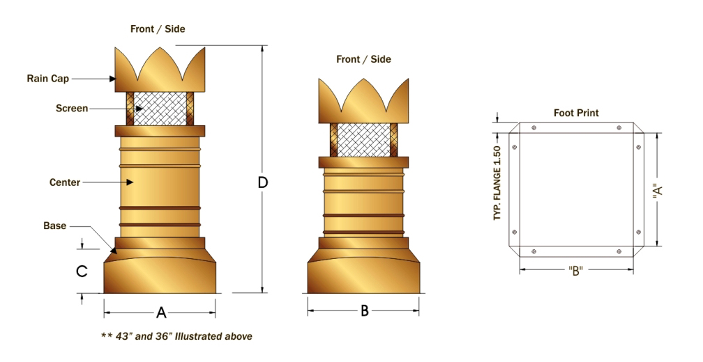 Edinburgh Chimney Pot Schematic Drawing